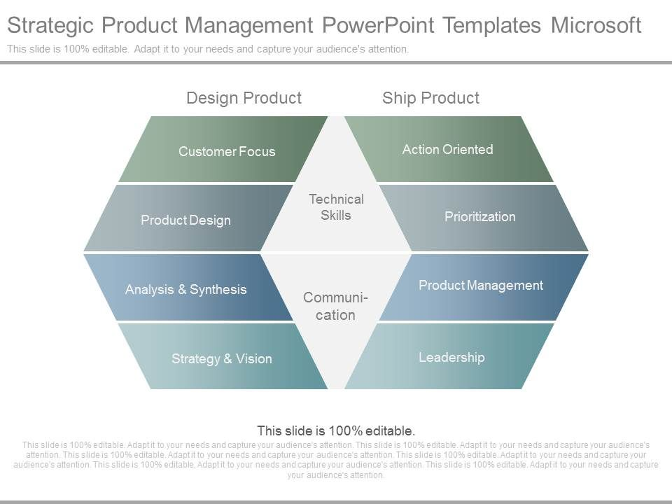Strategic Product Management Powerpoint Templates Microsoft