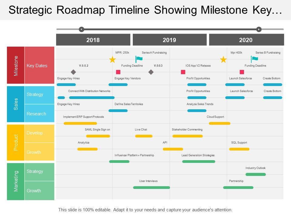 strategic_roadmap_timeline_showing_milestone_key_dates_and_research_Slide01
