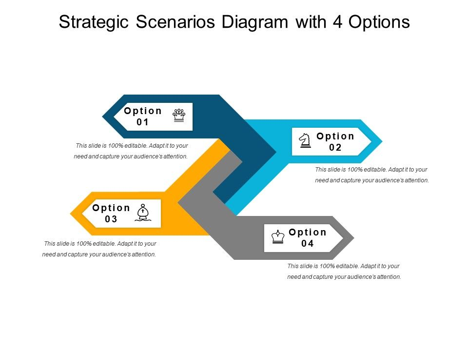 Strategic Scenarios Diagram With 4 Options