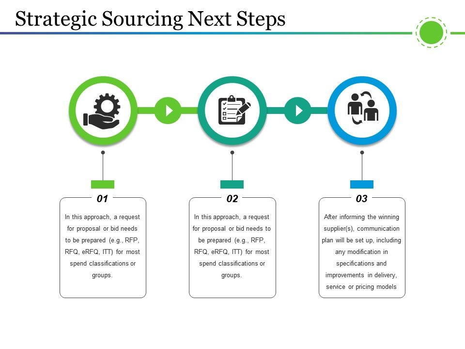 Strategic sourcing next steps ppt background template powerpoint strategicsourcingnextstepspptbackgroundtemplateslide01 strategicsourcingnextstepspptbackgroundtemplateslide02 maxwellsz