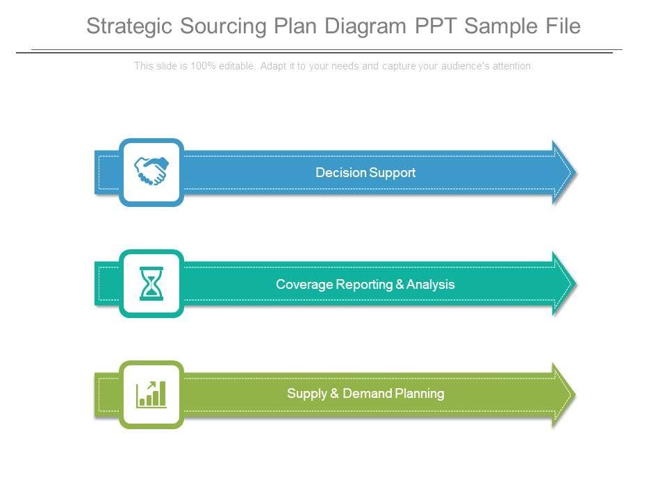 Strategic Sourcing Plan Diagram Ppt Sample File Template