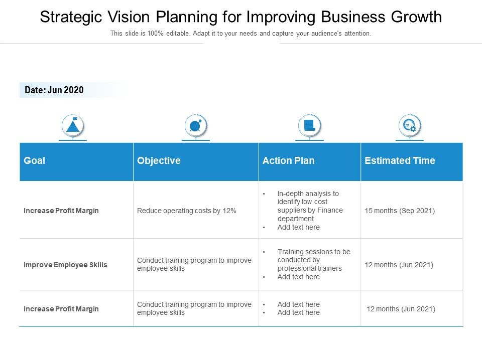 Strategic Vision Planning For Improving Business Growth
