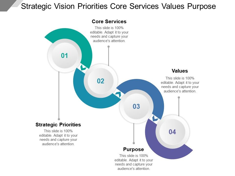 strategic_vision_priorities_core_services_values_purpose_Slide01