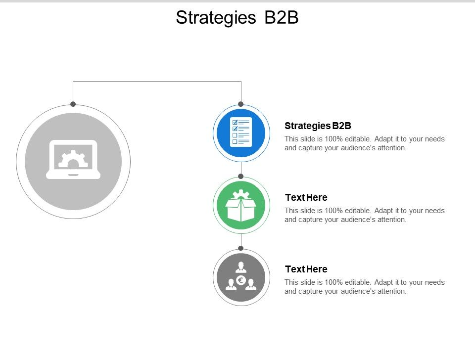 Strategies B2B Ppt Powerpoint Presentation Model Slides Cpb