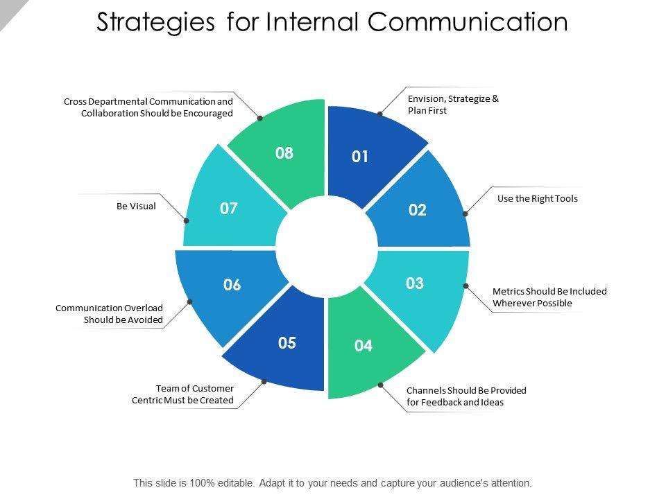 strategies_for_internal_communication_Slide01