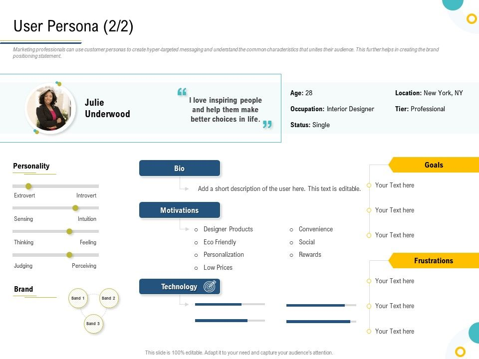 Strategies To Make Your Brand Unforgettable User Persona Prices Ppt Tutorials