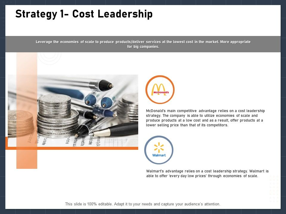 Strategy 1 Cost Leadership Advantage Ppt Powerpoint Presentation Pictures Background