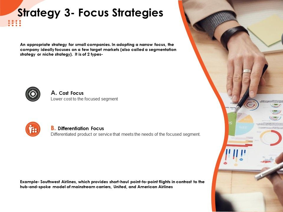 Strategy 3 Focus Strategies Southwest Airlines Ppt Powerpoint Presentation File Rules