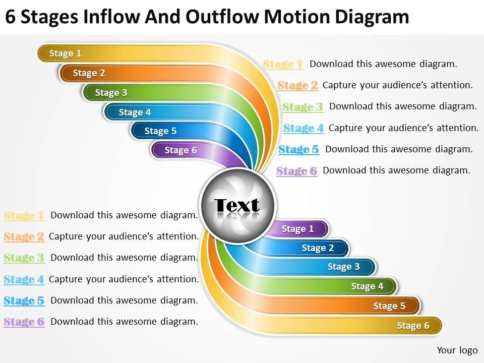 Strategy 6 Stages Inflow And Outflow Motion Diagram Powerpoint ...
