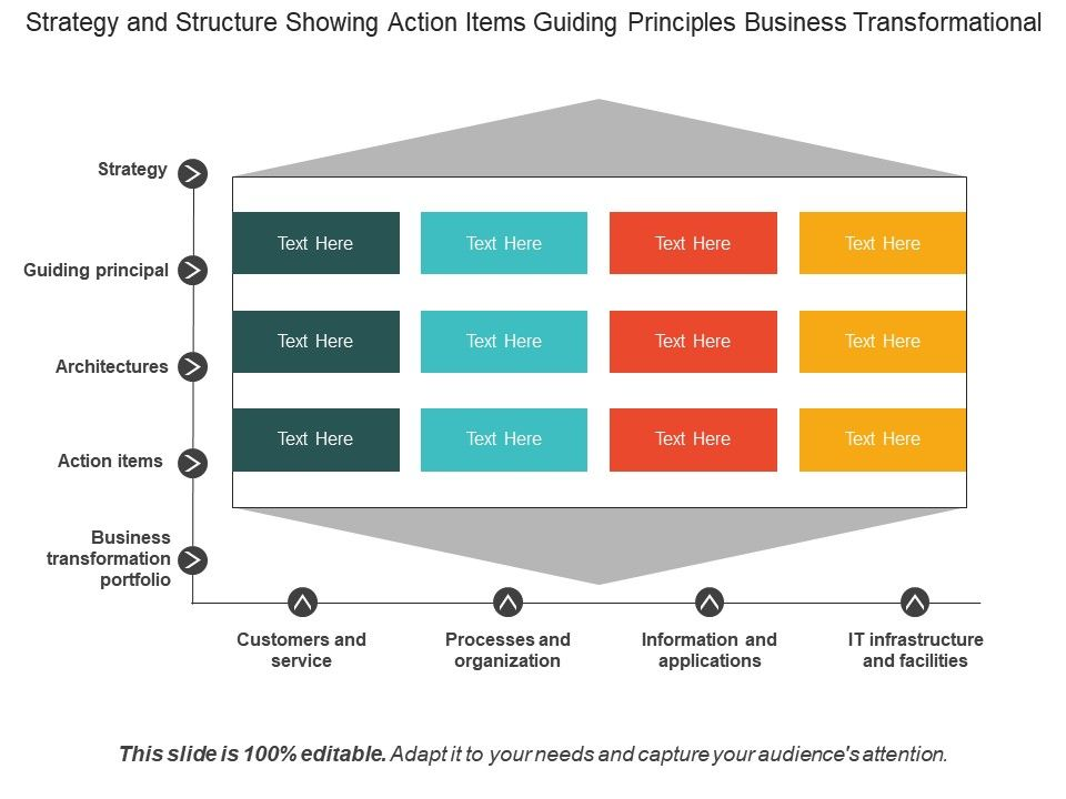 Strategy And Structure Showing Action Items Guiding ...