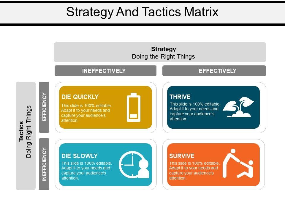 strategy_and_tactics_matrix_Slide01