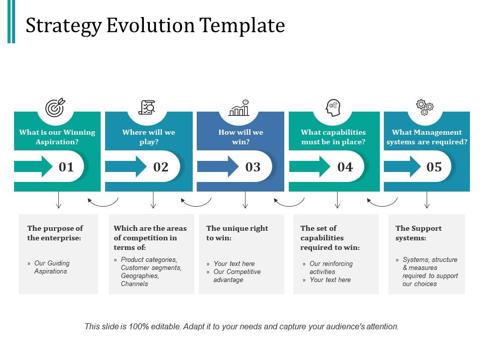 Strategy Evolution Template Ppt Infographic Template Maker Powerpoint Presentation Sample Example Of Ppt Presentation Presentation Background
