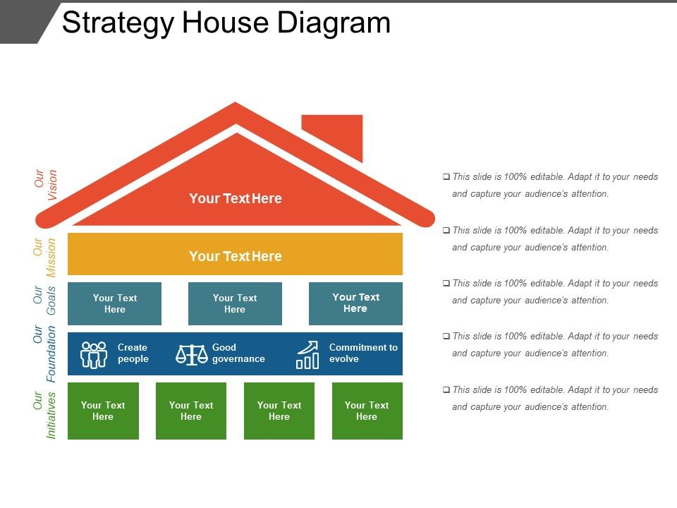 strategy house template 31842712 style essentials 1 our vision 5 piece powerpoint