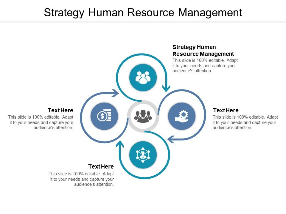 Strategy Human Resource Management Ppt Powerpoint
