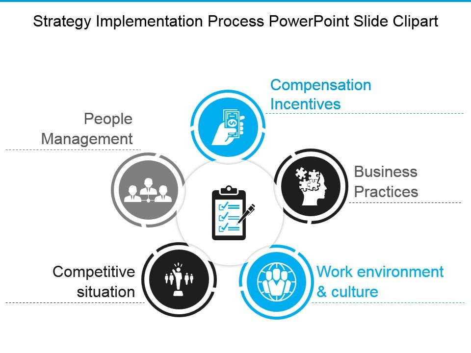 Strategy Implementation Process Powerpoint Slide Clipart