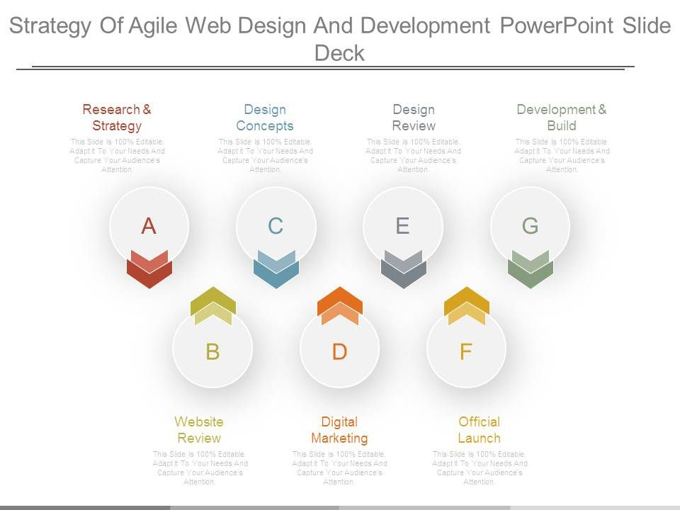 strategy of agile web design and development powerpoint slide deck, Presentation templates