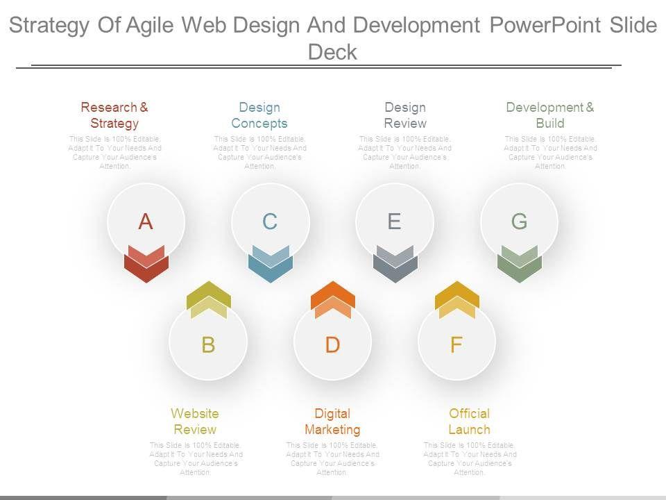 strategy of agile web design and development powerpoint slide deck, Presentation templates