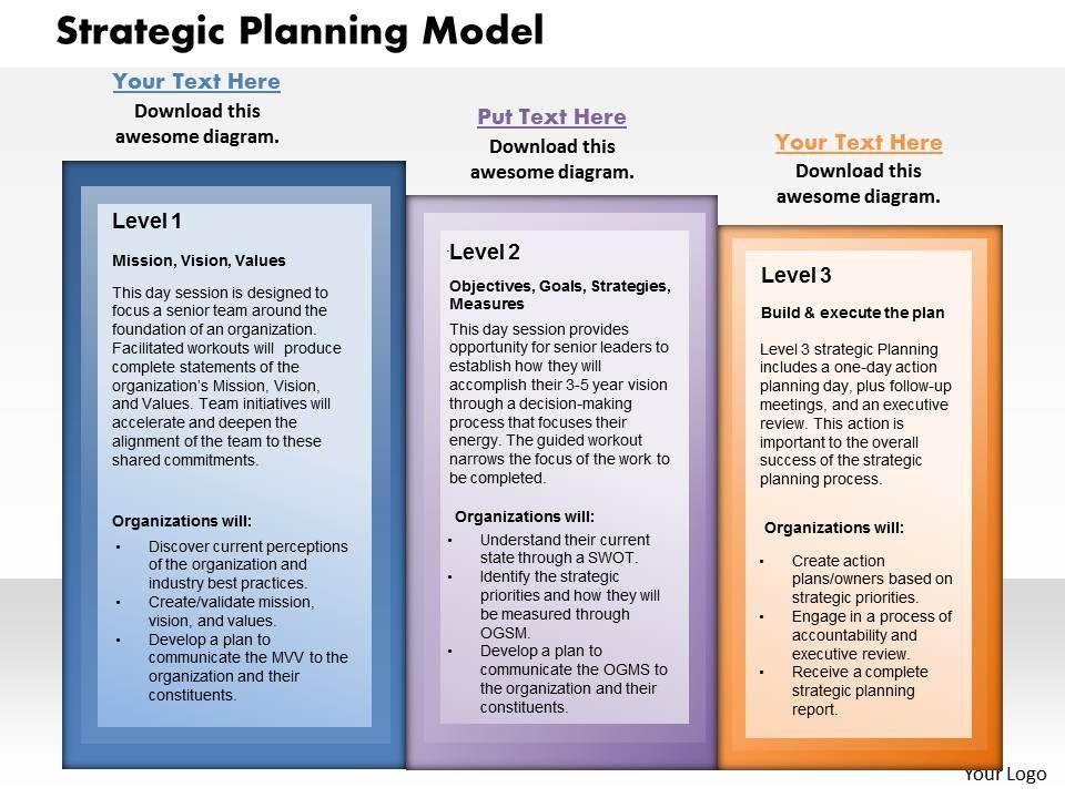 strategy planning model powerpoint presentation slide template, Presentation templates