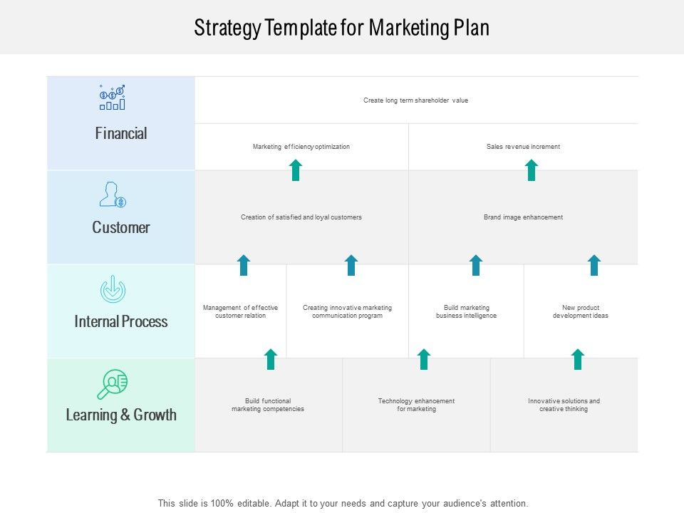 Strategy Template For Marketing Plan | PowerPoint Shapes