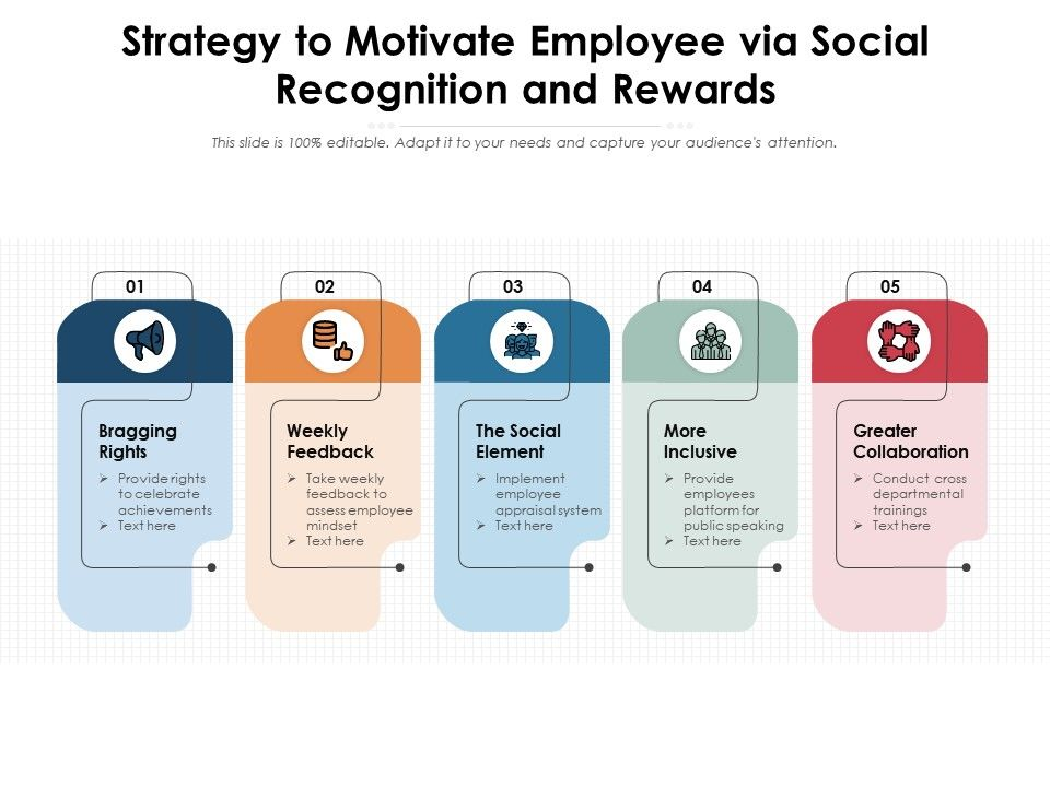 Strategy To Motivate Employee Via Social Recognition And Rewards