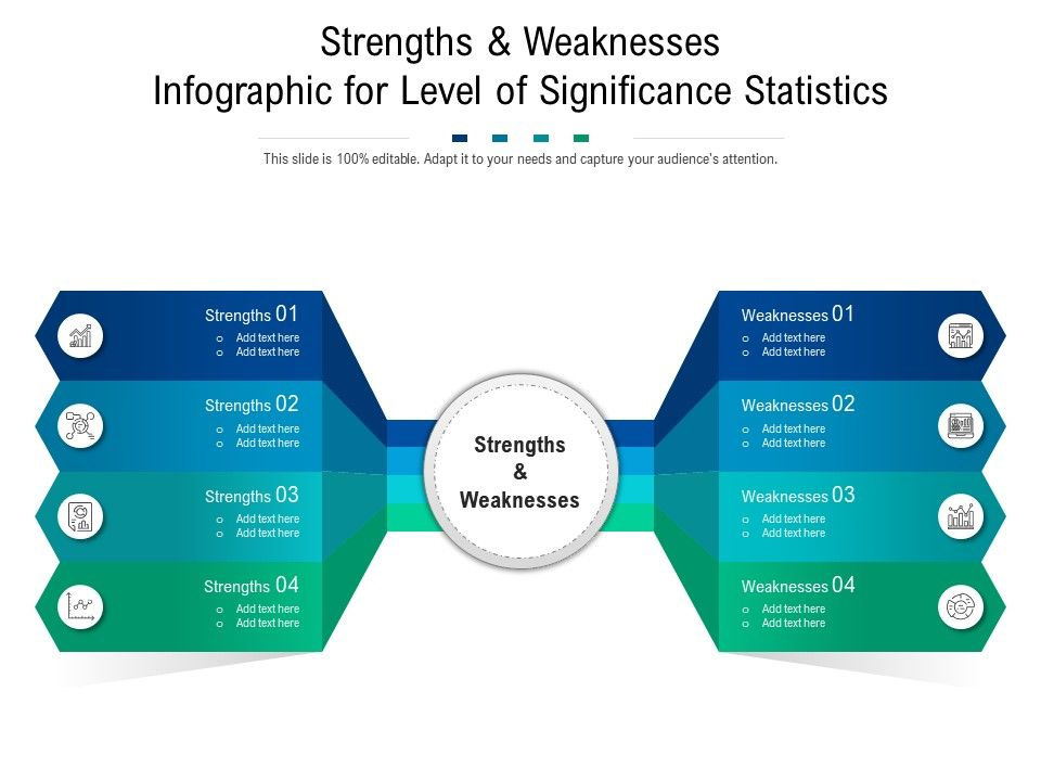 Strengths And Weaknesses For Level Of Significance Statistics Infographic Template