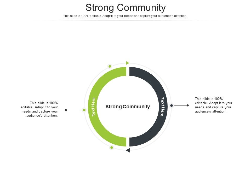 Strong Community Ppt Powerpoint Presentation Ideas Icon Cpb