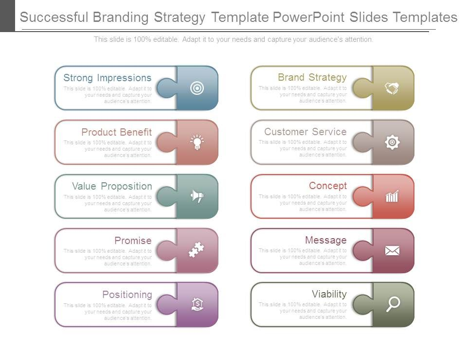Successful Branding Strategy Template Powerpoint Slides Templates