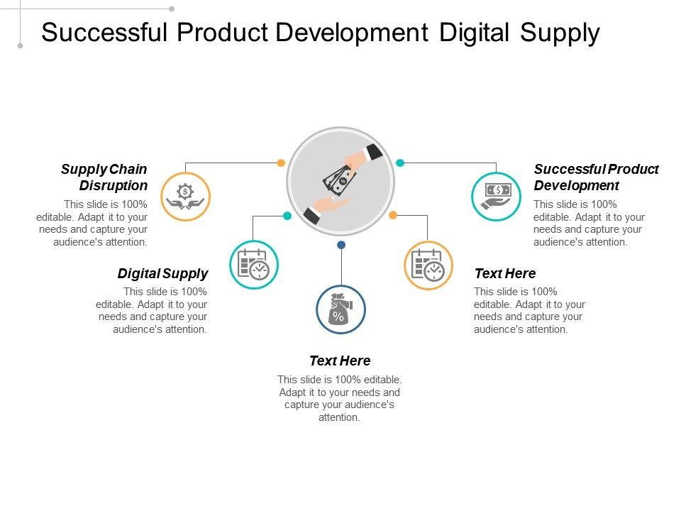 successful_product_development_digital_supply_supply_chain_disruption_cpb_Slide01