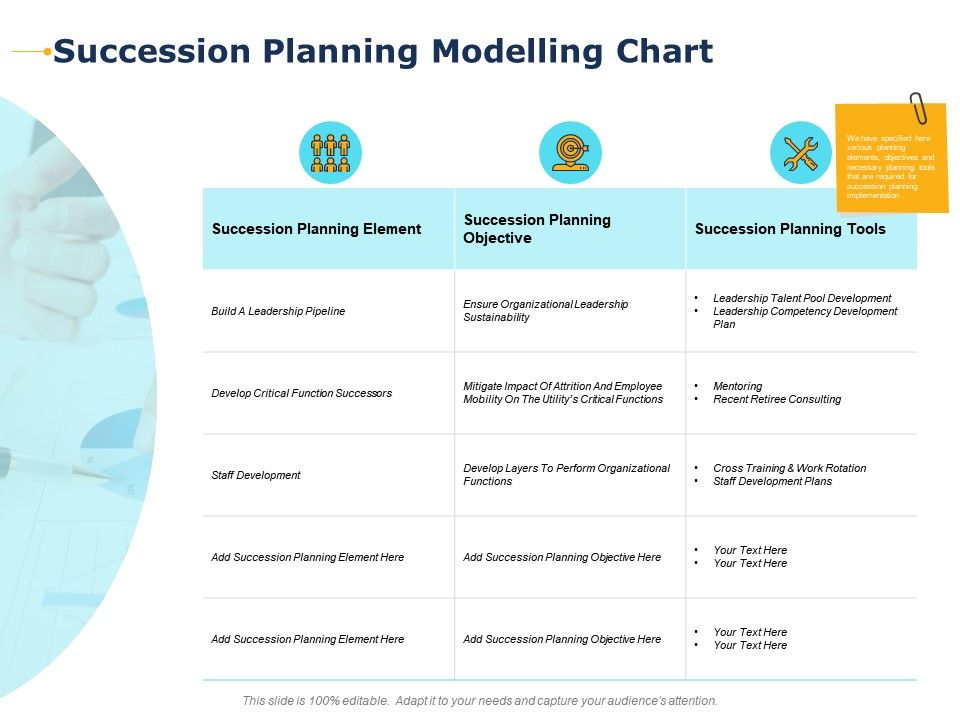 Succession Planning Modelling Chart Tools Ppt Powerpoint Presentation Slides