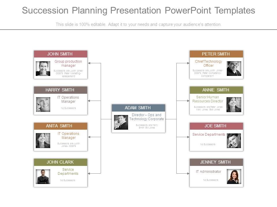 Succession Planning Presentation Powerpoint Templates PowerPoint - Succession planning template ppt