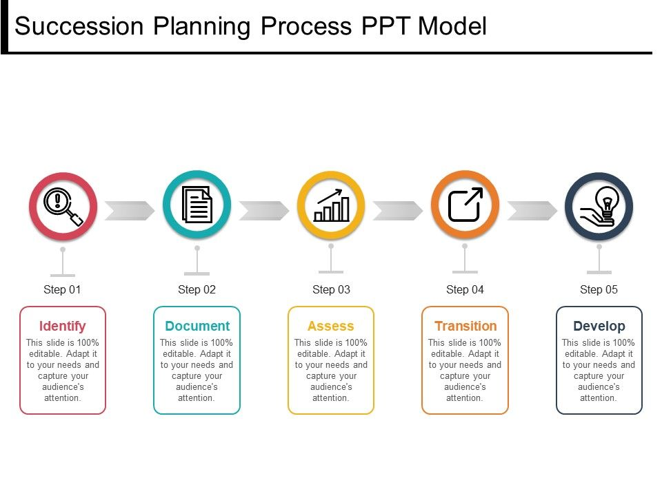Succession Planning Process Ppt Model Powerpoint Templates Backgrounds Template Ppt Graphics Presentation Themes Templates