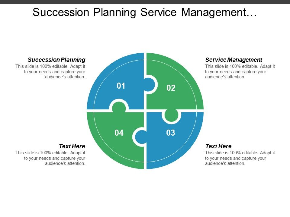 succession_planning_service_management_competitive_intelligence_customer_service_analytics_cpb_Slide01
