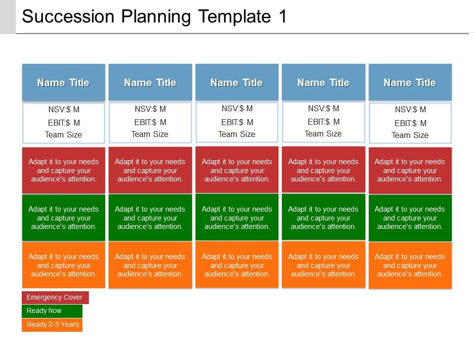 Succession planning template 1 ppt presentation examples for Emergency succession plan template