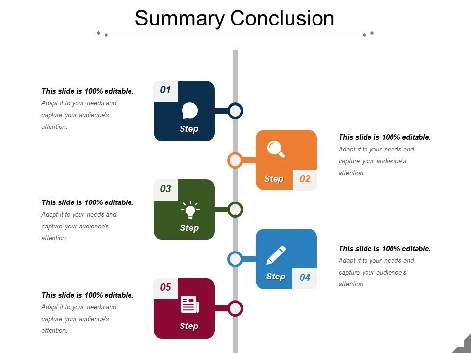 Summary Conclusion Sample Presentation Ppt Powerpoint