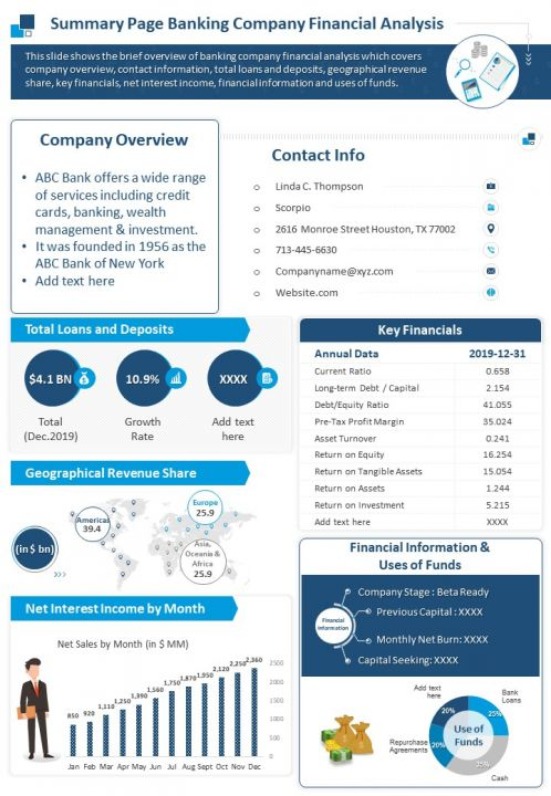 Summary One Page Banking Company Financial Analysis Document PPT PDF Doc Printable