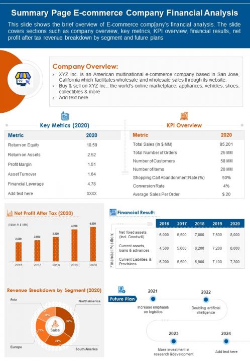 Summary One Page E Commerce Company Financial Analysis Document PPT PDF Doc Printable
