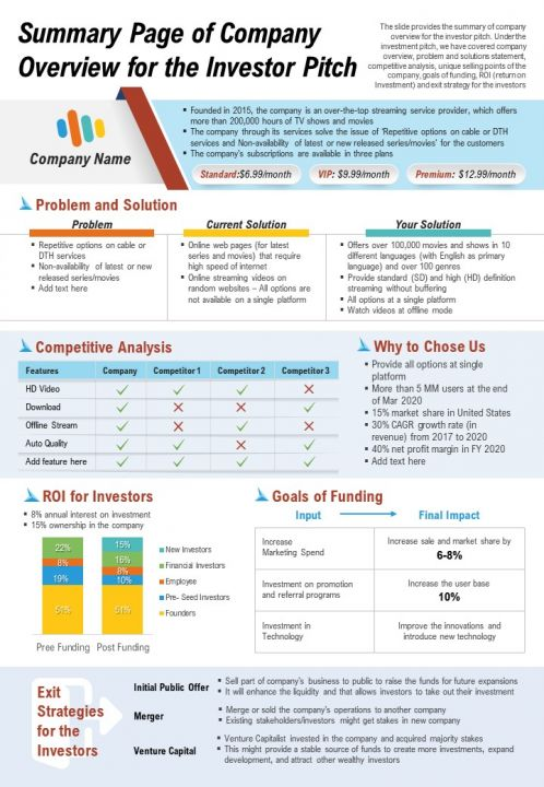 Summary Page Of Company Overview For The Investor Pitch PPT PDF Document