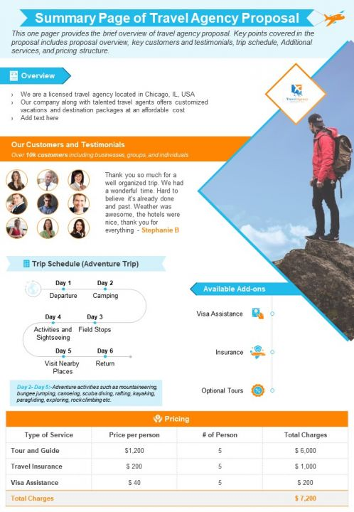 Summary Page Of Travel Agency Proposal Presentation Report Infographic PPT PDF Document