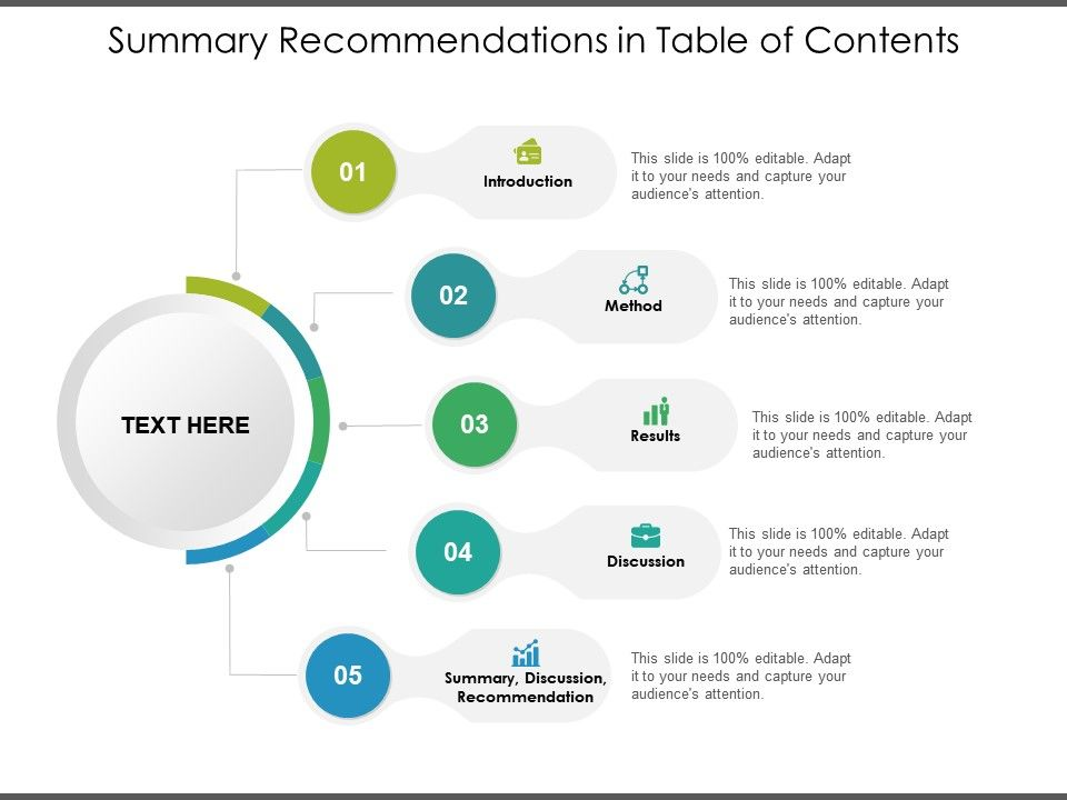 summary_recommendations_in_table_of_contents_Slide01