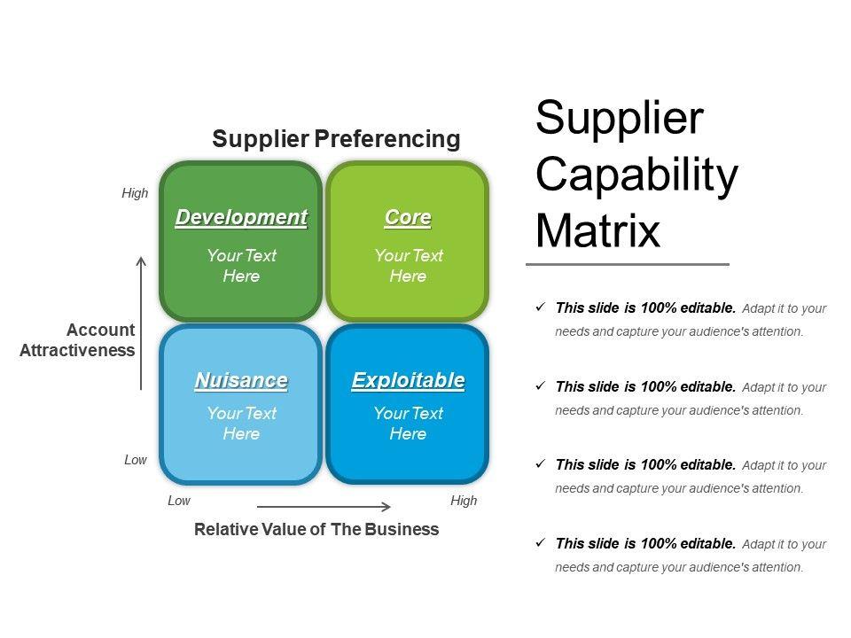 Supplier Capability Matrix Powerpoint Slide Deck | Templates