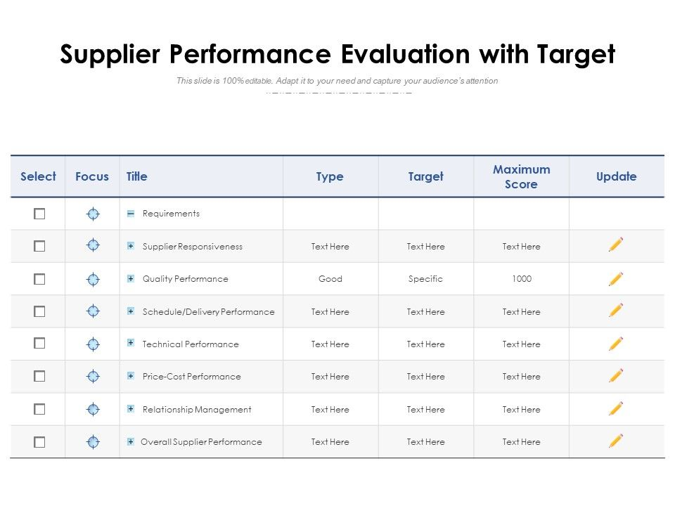 Supplier Performance Evaluation With Target