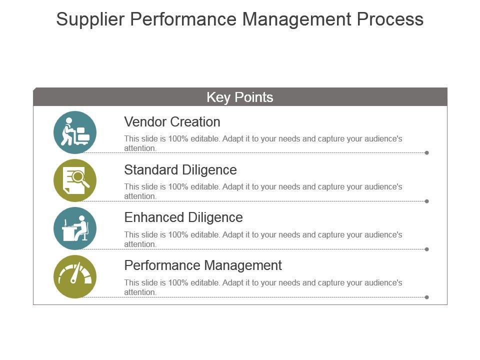 Supplier Performance Management Process Powerpoint Slides ...