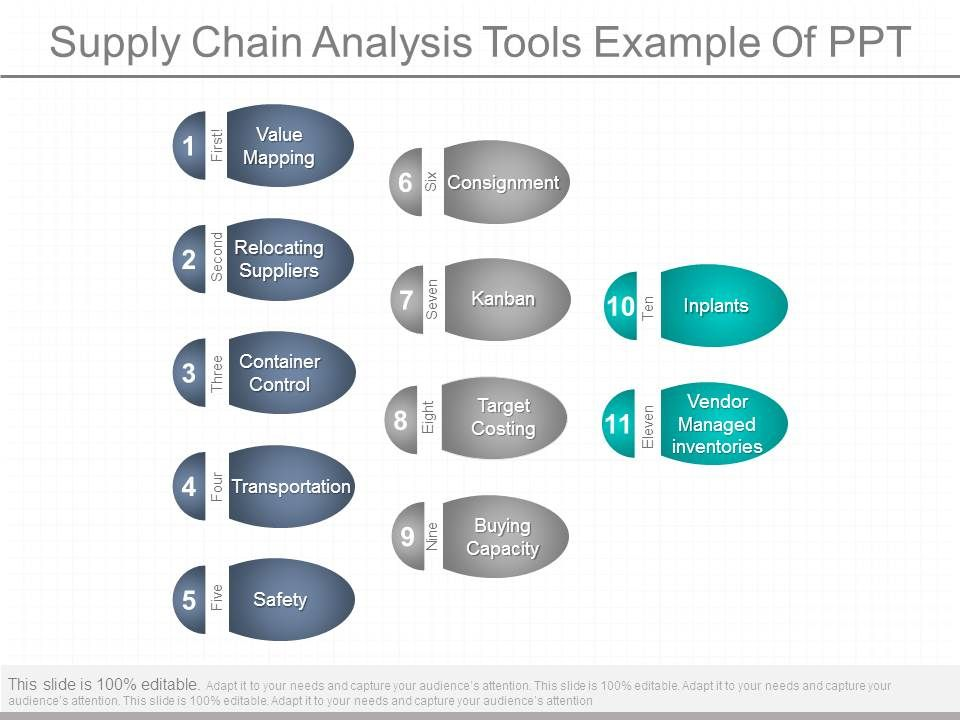 supply_chain_analysis_tools_example_of_ppt_Slide01