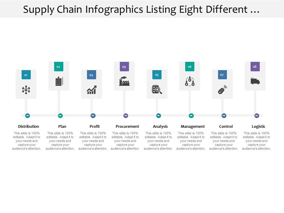 Supply Chain Infographics Listing Eight Different Steps Of