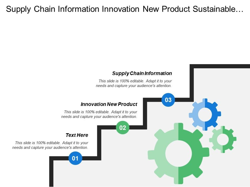 supply_chain_information_innovation_new_product_sustainable_operation_Slide01