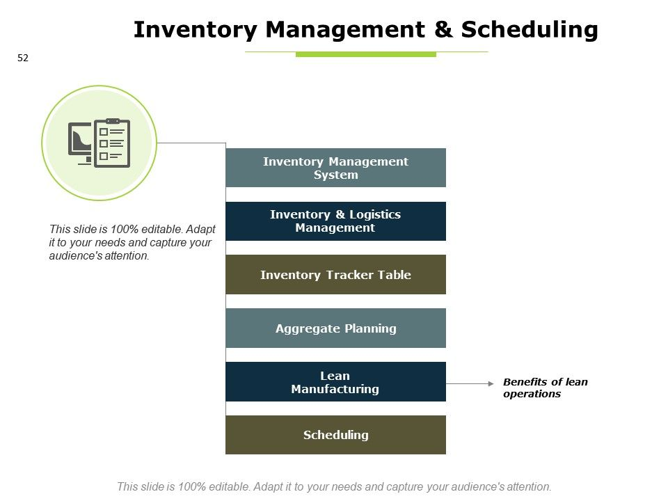 Supply Chain Inventory And Logistics Powerpoint Presentation