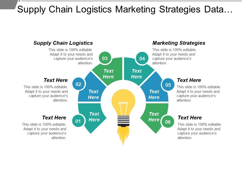 Supply Chain Logistics Marketing Strategies Data Management Strategy