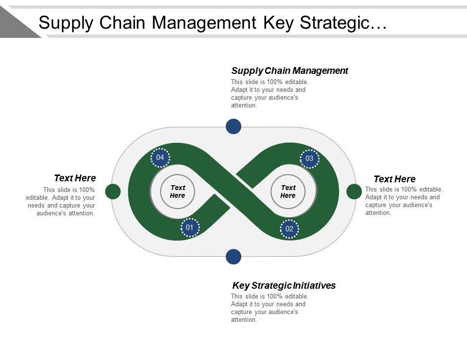 supply_chain_management_key_strategic_initiatives_process_improvement_Slide01