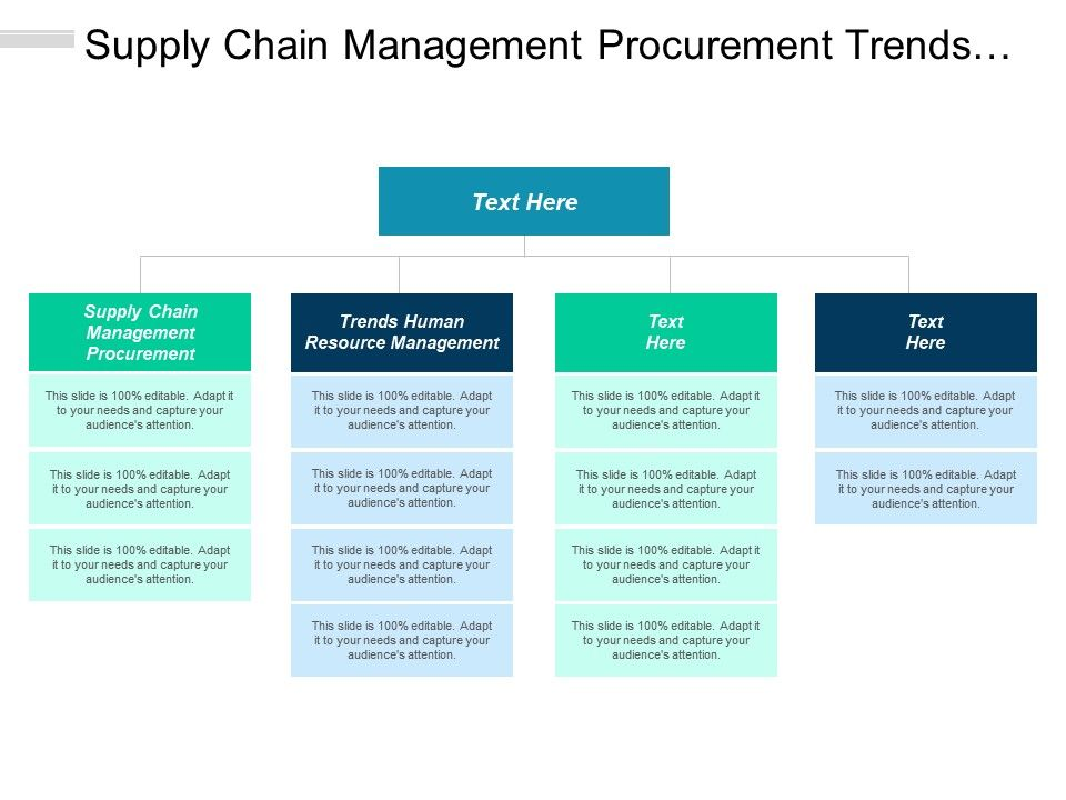 Supply Chain Management Procurement Trends Human Resource