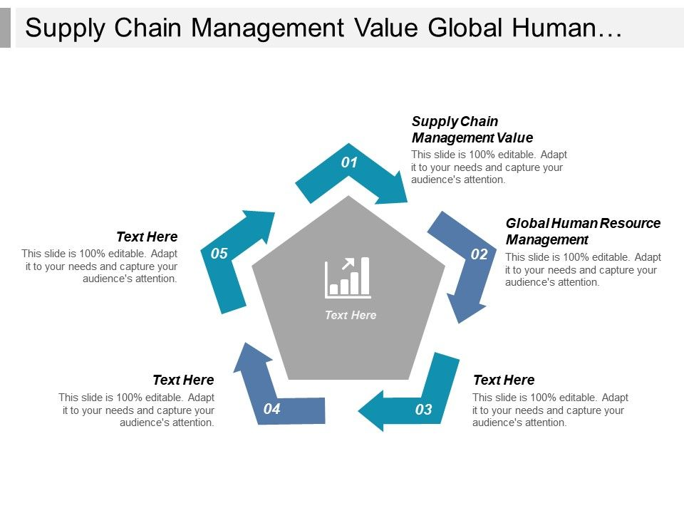 supply_chain_management_value_global_human_resource_management_cpb_Slide01